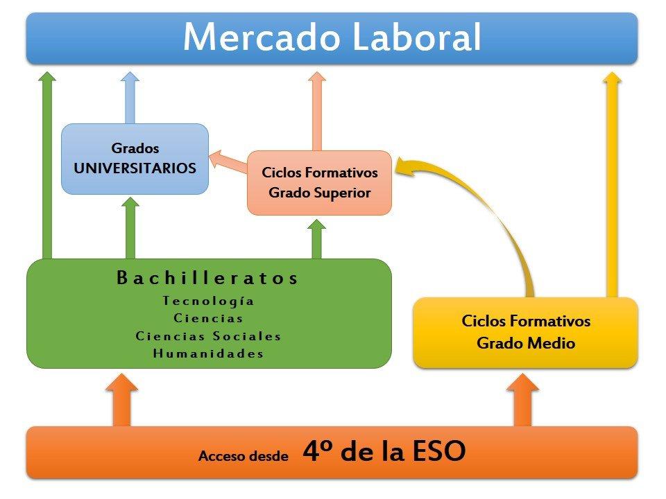 Explicación Colegio Artagan